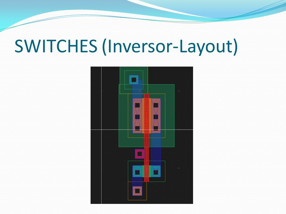 SWITCHES (Inversor-Layout)