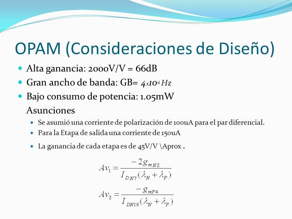 OPAM (Consideraciones de Diseño) Alta ganancia: 2000V/V = 66dB Gran ancho de banda: GB= 4 x 10 4 Hz Bajo consumo de potencia: 1.05mW Asunciones Se asu