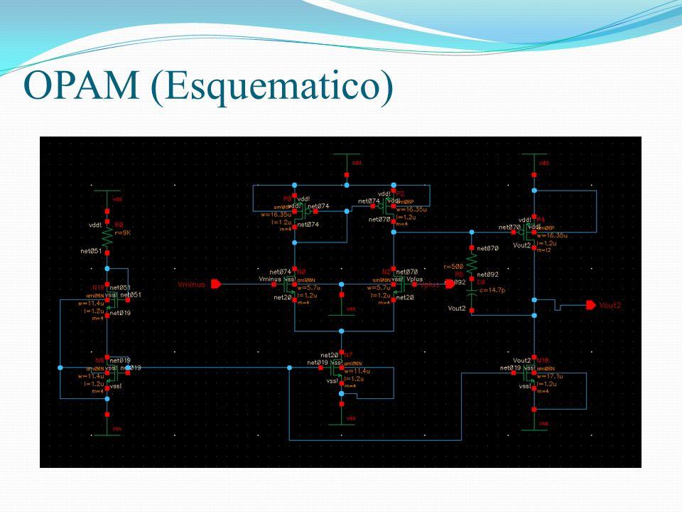 OPAM (Esquematico)