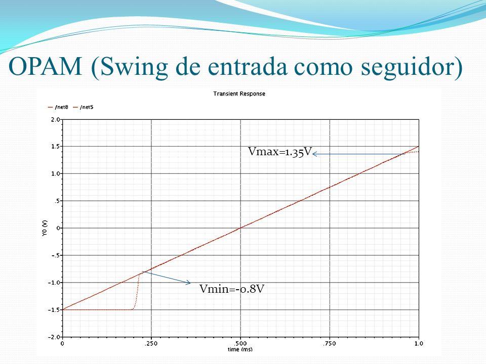 OPAM (Swing de entrada como seguidor) Vmin=-0.8V Vmax=1.35V