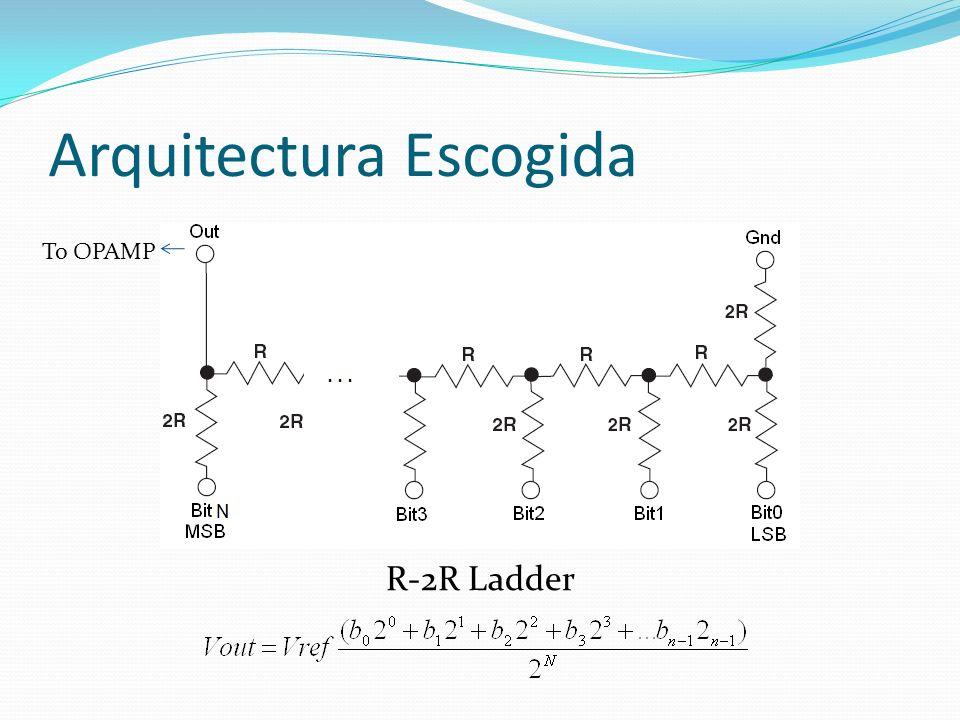 Arquitectura Escogida R-2R Ladder To OPAMP