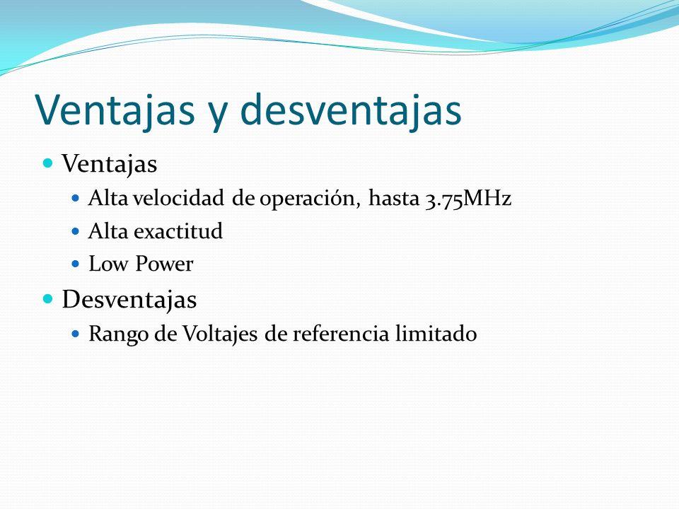 Ventajas y desventajas Ventajas Alta velocidad de operación, hasta 3.75MHz Alta exactitud Low Power Desventajas Rango de Voltajes de referencia limita