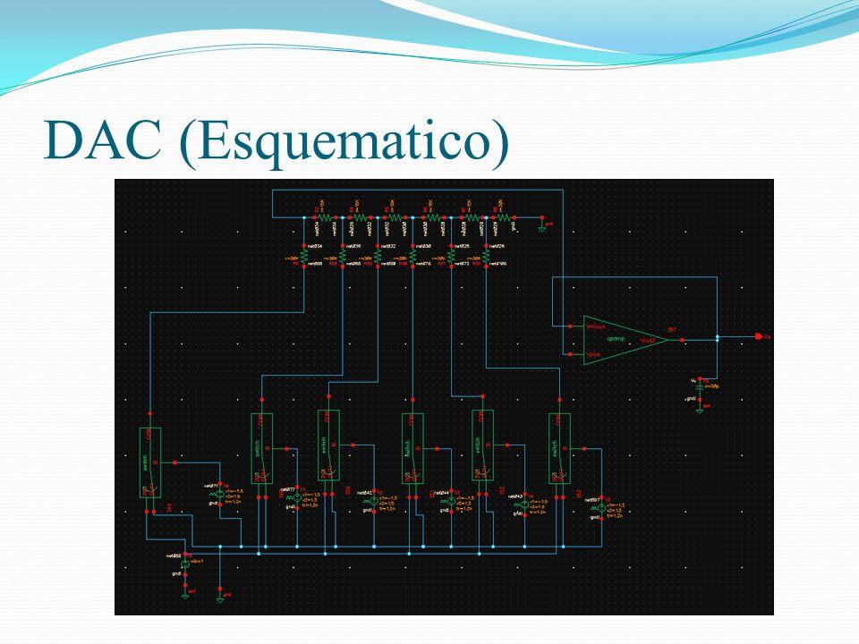 DAC (Esquematico)