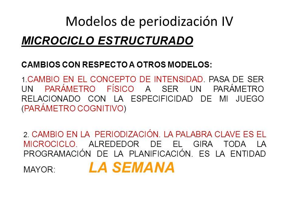 Modelos de periodización IV MICROCICLO ESTRUCTURADO CAMBIOS CON RESPECTO A OTROS MODELOS: 1. CAMBIO EN EL CONCEPTO DE INTENSIDAD. PASA DE SER UN PARÁM