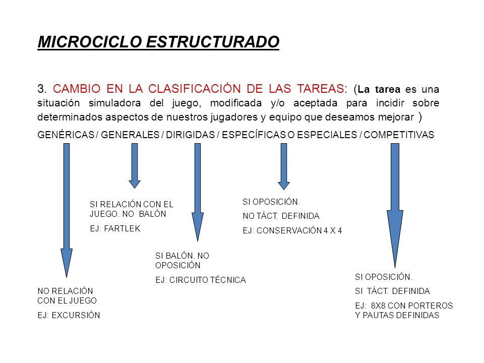 MICROCICLO ESTRUCTURADO 3. CAMBIO EN LA CLASIFICACIÓN DE LAS TAREAS: ( La tarea es una situación simuladora del juego, modificada y/o aceptada para in