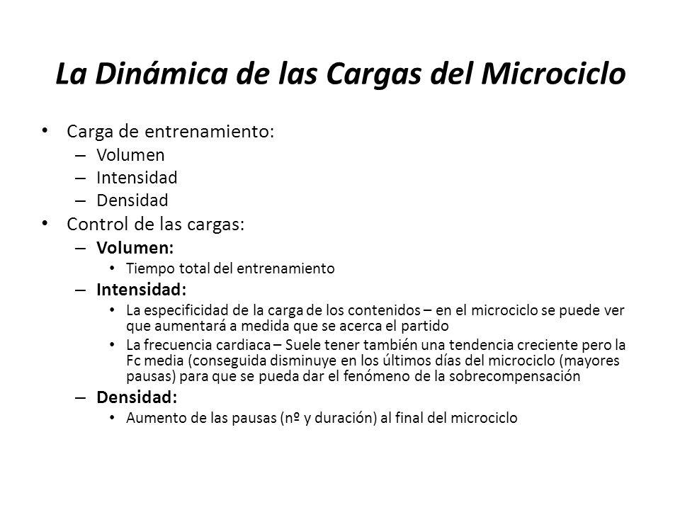 La Dinámica de las Cargas del Microciclo Carga de entrenamiento: – Volumen – Intensidad – Densidad Control de las cargas: – Volumen: Tiempo total del
