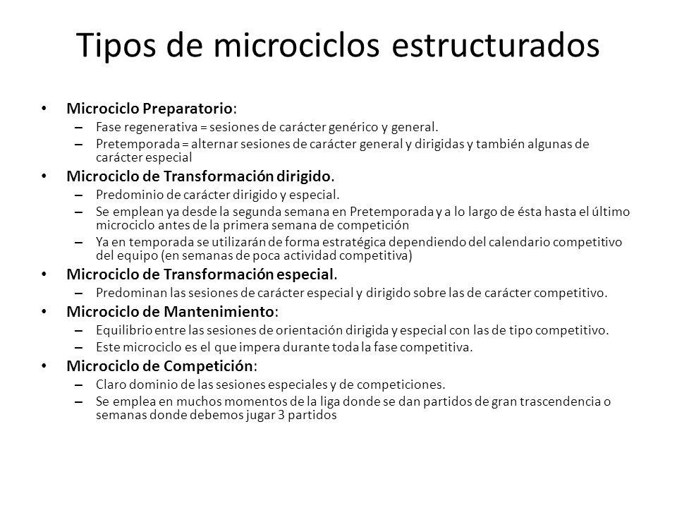 Tipos de microciclos estructurados Microciclo Preparatorio: – Fase regenerativa = sesiones de carácter genérico y general. – Pretemporada = alternar s