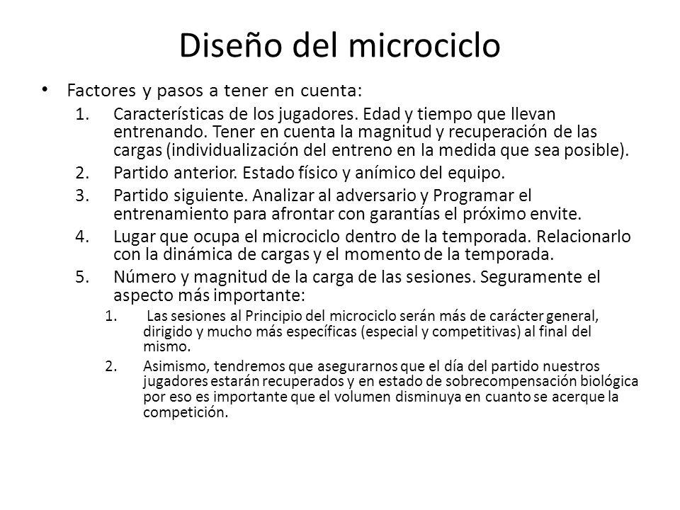 Diseño del microciclo Factores y pasos a tener en cuenta: 1.Características de los jugadores. Edad y tiempo que llevan entrenando. Tener en cuenta la