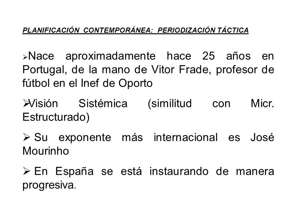 PLANIFICACIÓN CONTEMPORÁNEA: PERIODIZACIÓN TÁCTICA Nace aproximadamente hace 25 años en Portugal, de la mano de Vitor Frade, profesor de fútbol en el