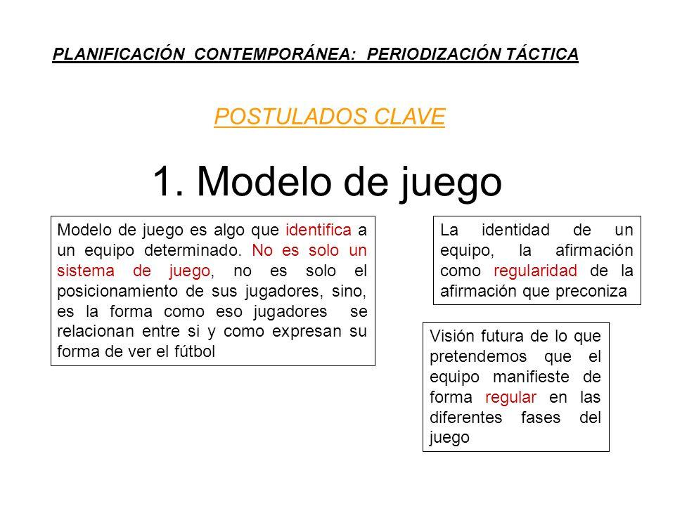 PLANIFICACIÓN CONTEMPORÁNEA: PERIODIZACIÓN TÁCTICA POSTULADOS CLAVE 1. Modelo de juego Modelo de juego es algo que identifica a un equipo determinado.