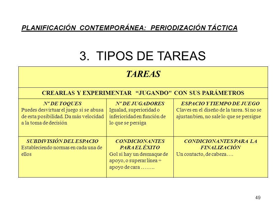 49 PLANIFICACIÓN CONTEMPORÁNEA: PERIODIZACIÓN TÁCTICA 3. TIPOS DE TAREAS TAREAS CREARLAS Y EXPERIMENTAR JUGANDO