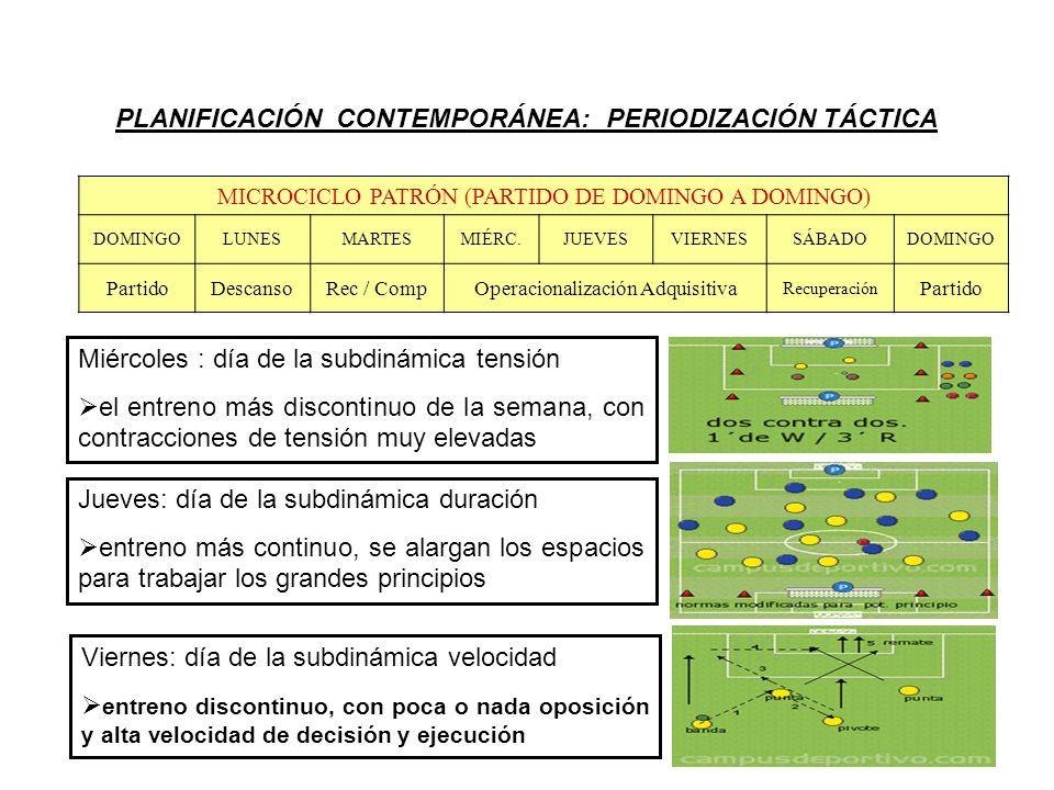 PLANIFICACIÓN CONTEMPORÁNEA: PERIODIZACIÓN TÁCTICA MICROCICLO PATRÓN (PARTIDO DE DOMINGO A DOMINGO) DOMINGOLUNESMARTESMIÉRC.JUEVESVIERNESSÁBADODOMINGO