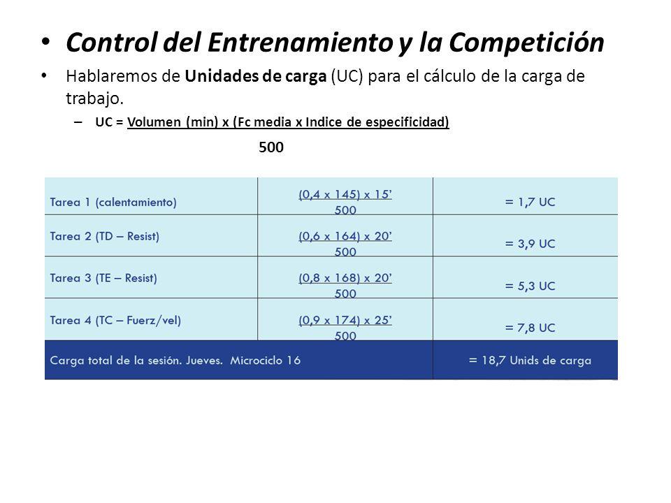 Control del Entrenamiento y la Competición Hablaremos de Unidades de carga (UC) para el cálculo de la carga de trabajo. – UC = Volumen (min) x (Fc med