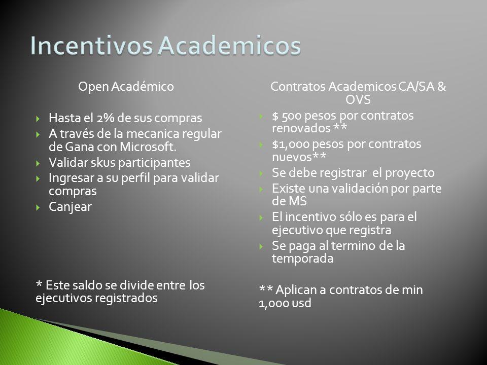 Open Académico Hasta el 2% de sus compras A través de la mecanica regular de Gana con Microsoft. Validar skus participantes Ingresar a su perfil para