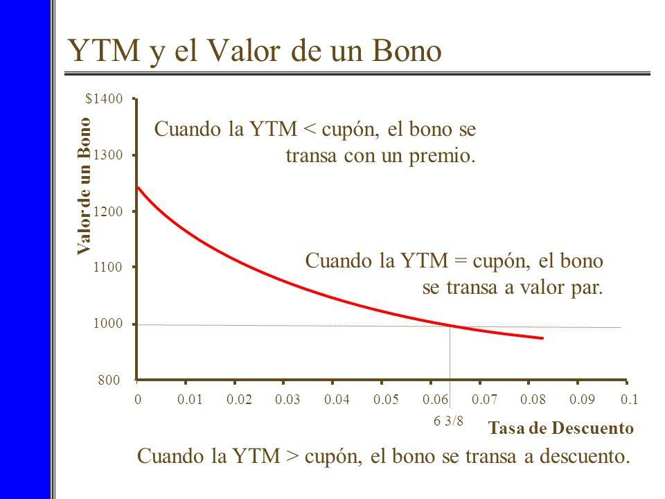3Conceptos básicos de Bonos 1.Los precios de los bonos y las tasas de interés de mercado se mueven en direcciones opuestas. 2.Cuando la tasa de cupón