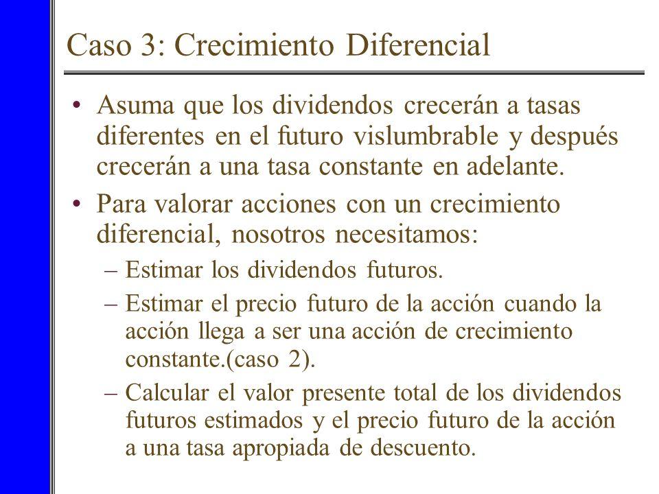 Caso 2: Crecimiento constante Dado que los flujos de caja futuros crecerán a una tasa constante para siempre, el valor de una acción con crecimiento c