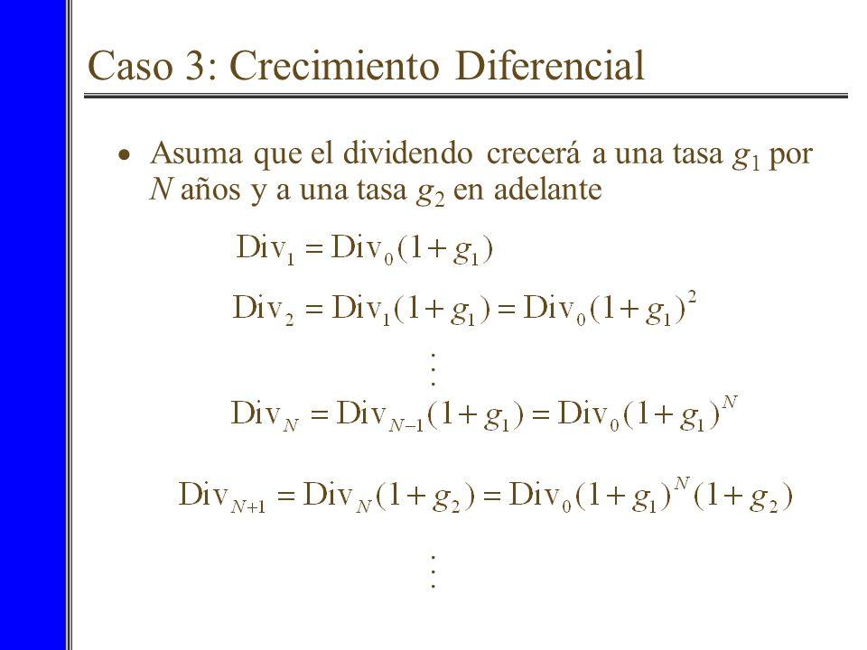 Caso 3: Crecimiento Diferencial Asuma que los dividendos crecerán a tasas diferentes en el futuro vislumbrable y después crecerán a una tasa constante