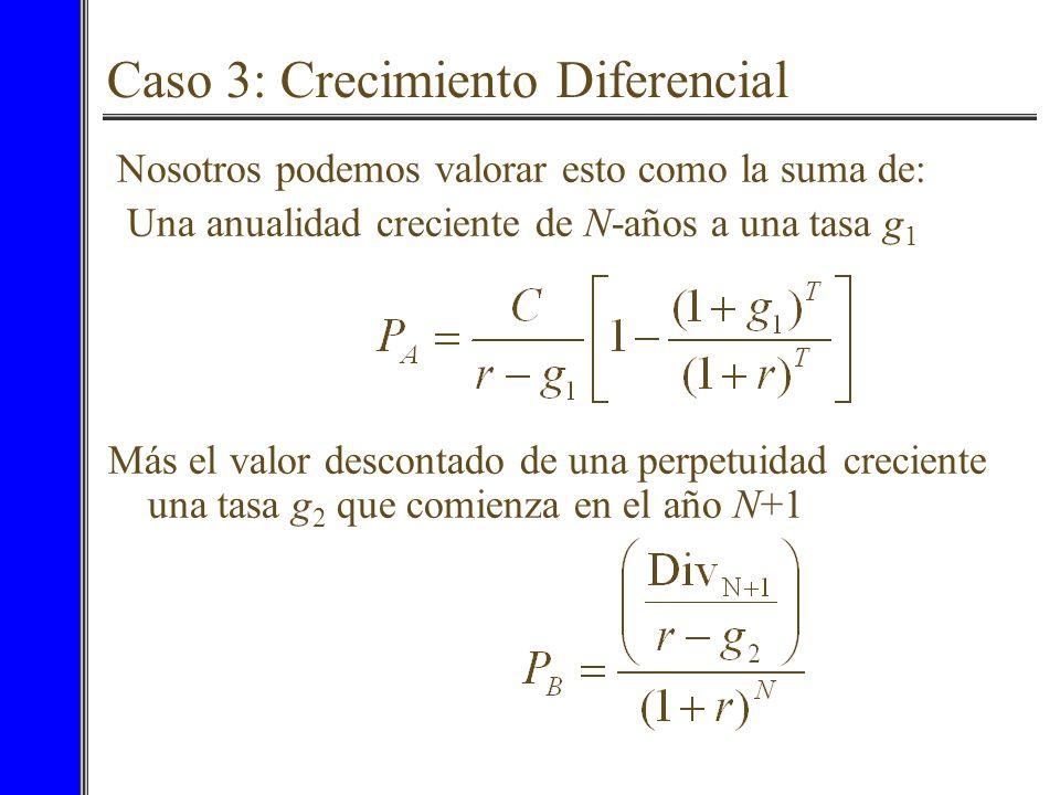 Caso 3: Crecimiento Diferencial Los Dividendos crecerán a una tasa g 1 por N años y crecerán a una tasa g 2 en adelnate … 0 1 2 … NN +1 …