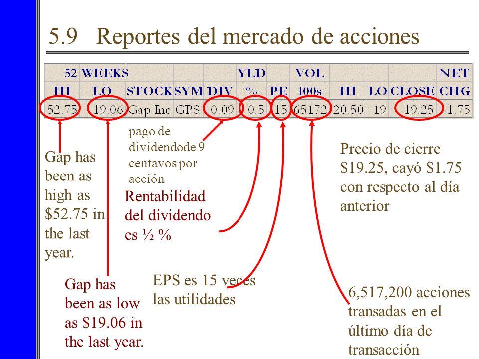 Otro analisis de razón de precio Muchos análisis frecuentemente relacionan las UPA con otras variable además del precio: –Precio/Razón de Flujo de Caj
