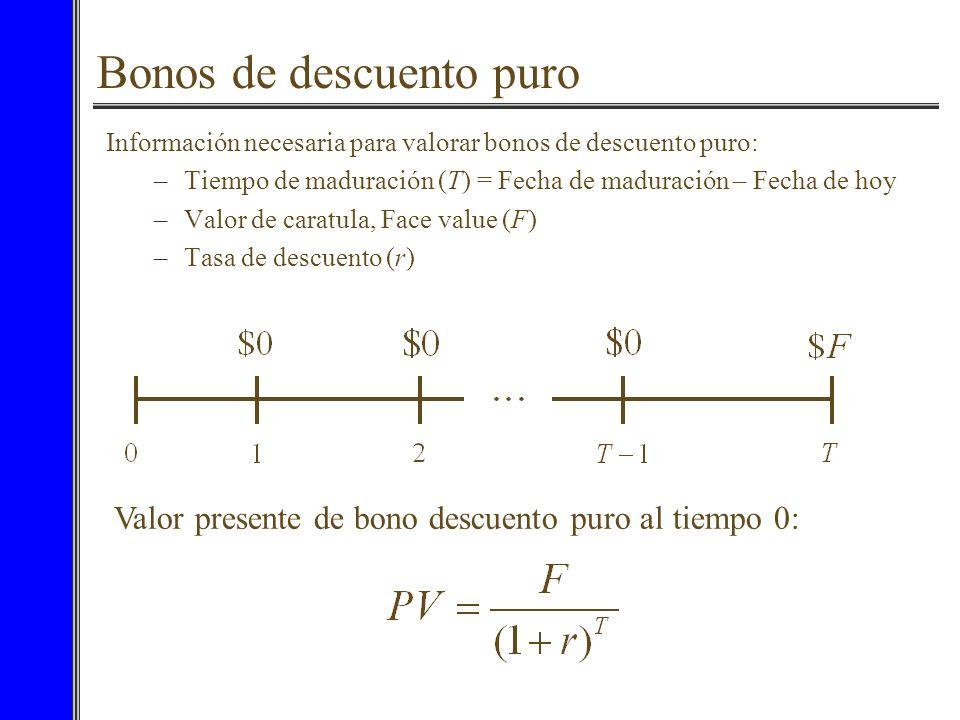 2Como Valorar Bonos Identificar el monto y periodicidad del flujo de caja. Descontar a una tasa de descuento adecuada. –Si se conoce el precio de un b
