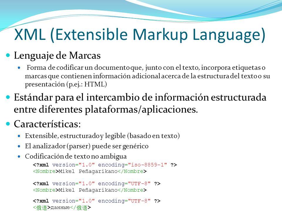 Lenguaje de Marcas Forma de codificar un documento que, junto con el texto, incorpora etiquetas o marcas que contienen información adicional acerca de