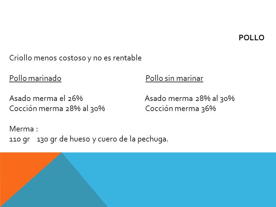 POLLO Criollo menos costoso y no es rentable Pollo marinado Pollo sin marinar Asado merma el 26% Asado merma 28% al 30% Cocción merma 28% al 30% Cocci