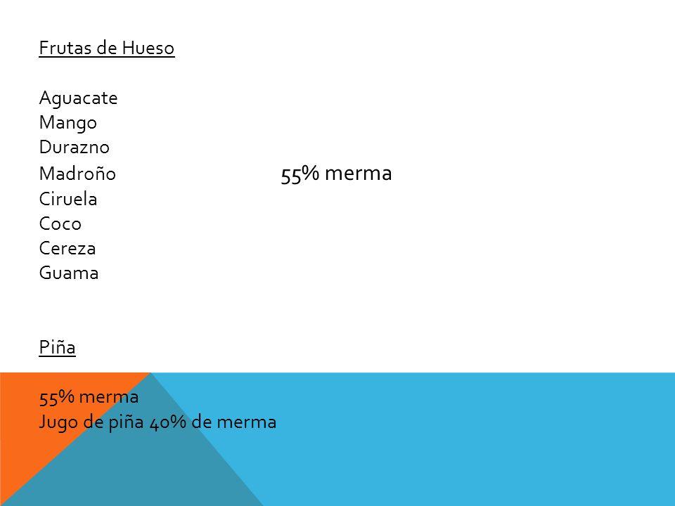 Frutas de Hueso Aguacate Mango Durazno Madroño 55% merma Ciruela Coco Cereza Guama Piña 55% merma Jugo de piña 40% de merma