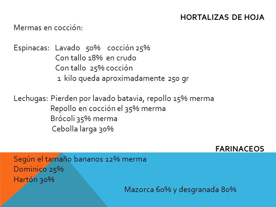 HORTALIZAS DE HOJA Mermas en cocción: Espinacas: Lavado 50% cocción 25% Con tallo 18% en crudo Con tallo 25% cocción 1 kilo queda aproximadamente 250