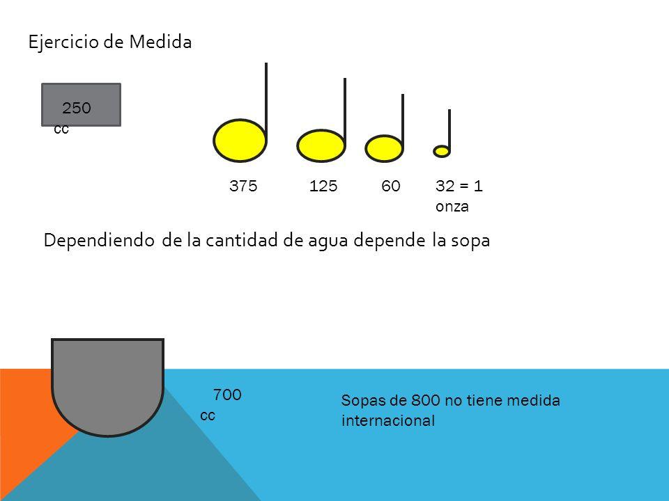 Ejercicio de Medida 250 cc 375 125 6032 = 1 onza Dependiendo de la cantidad de agua depende la sopa 700 cc Sopas de 800 no tiene medida internacional