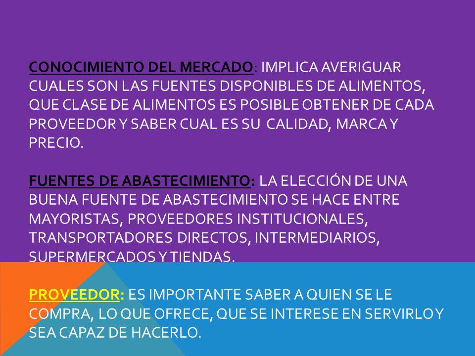 CONOCIMIENTO DEL MERCADO: IMPLICA AVERIGUAR CUALES SON LAS FUENTES DISPONIBLES DE ALIMENTOS, QUE CLASE DE ALIMENTOS ES POSIBLE OBTENER DE CADA PROVEED