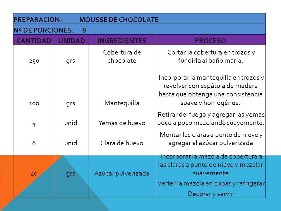 PREPARACION: MOUSSE DE CHOCOLATE Nº DE PORCIONES: 8 CANTIDADUNIDADINGREDIENTESPROCESO 250grs. Cobertura de chocolate Cortar la cobertura en trozos y f
