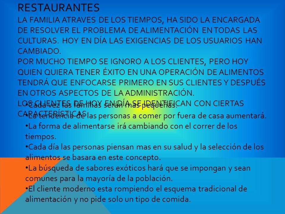 RESTAURANTES LA FAMILIA ATRAVES DE LOS TIEMPOS, HA SIDO LA ENCARGADA DE RESOLVER EL PROBLEMA DE ALIMENTACIÓN EN TODAS LAS CULTURAS. HOY EN DÍA LAS EXI