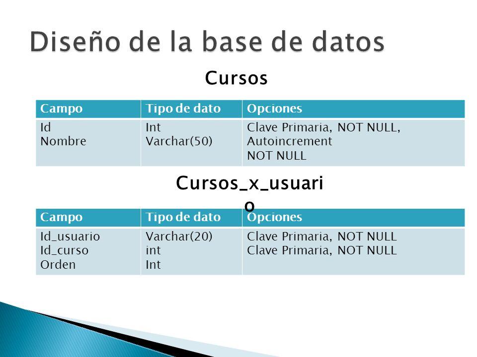 CampoTipo de datoOpciones Id Nombre Int Varchar(50) Clave Primaria, NOT NULL, Autoincrement NOT NULL CampoTipo de datoOpciones Id_usuario Id_curso Ord