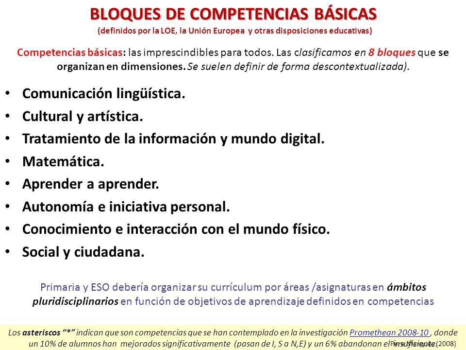 (definidos por la LOE, la Unión Europea y otras disposiciones educativas) Comunicación lingüística. Cultural y artística. Tratamiento de la informació
