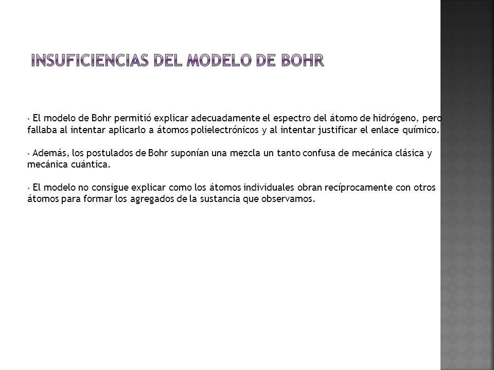 El modelo de Bohr permitió explicar adecuadamente el espectro del átomo de hidrógeno, pero fallaba al intentar aplicarlo a átomos polielectrónicos y a