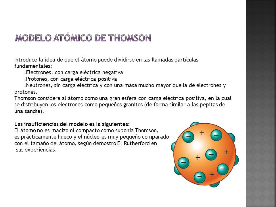 Introduce la idea de que el átomo puede dividirse en las llamadas partículas fundamentales:.Electrones, con carga eléctrica negativa.Protones, con carga eléctrica positiva.Neutrones, sin carga eléctrica y con una masa mucho mayor que la de electrones y protones.