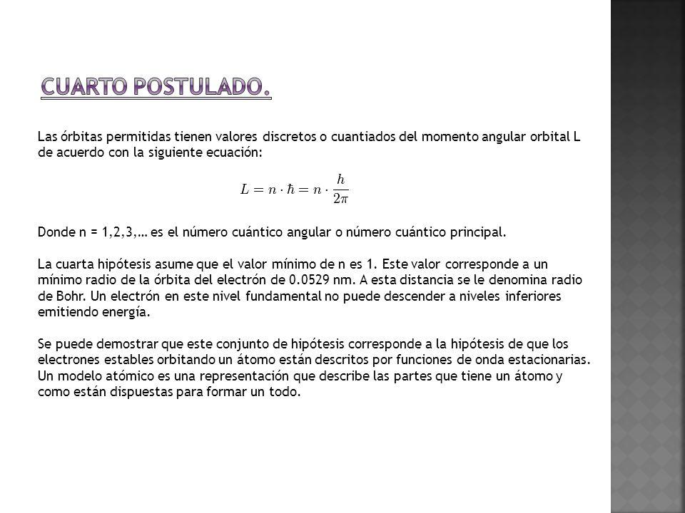 Las órbitas permitidas tienen valores discretos o cuantiados del momento angular orbital L de acuerdo con la siguiente ecuación: Donde n = 1,2,3,… es el número cuántico angular o número cuántico principal.