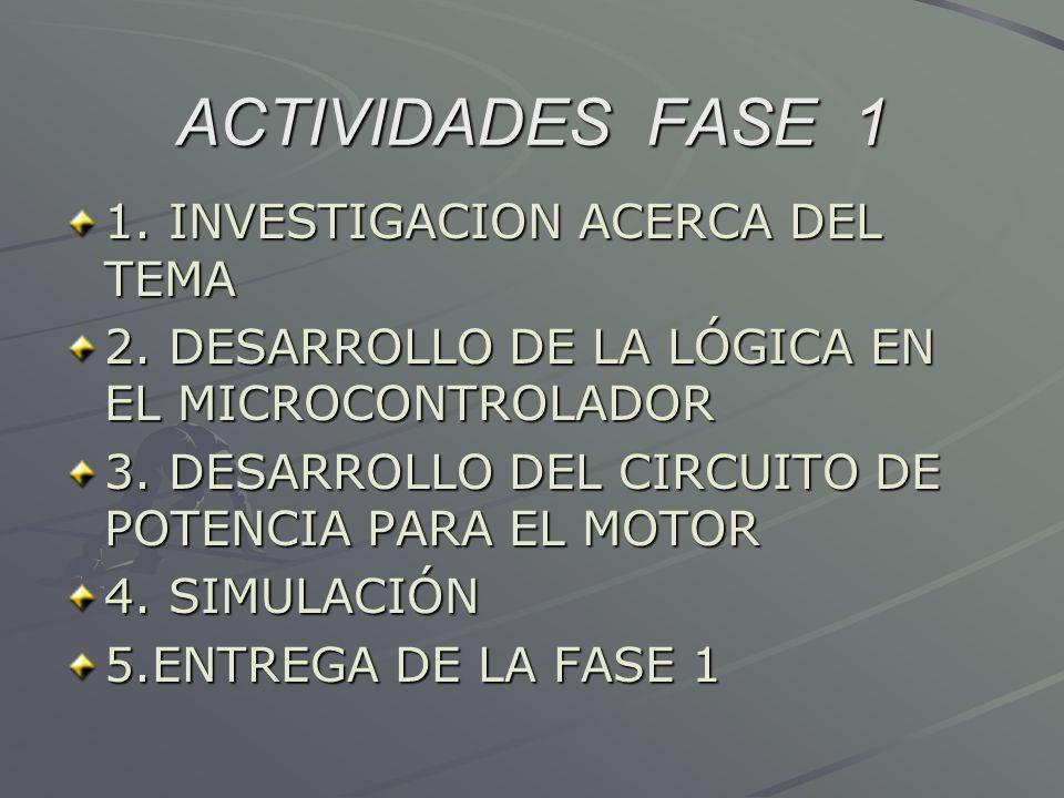 ACTIVIDADES FASE 1 1. INVESTIGACION ACERCA DEL TEMA 2. DESARROLLO DE LA LÓGICA EN EL MICROCONTROLADOR 3. DESARROLLO DEL CIRCUITO DE POTENCIA PARA EL M