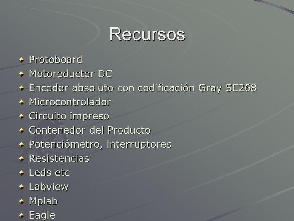 Recursos Protoboard Motoreductor DC Encoder absoluto con codificación Gray SE268 Microcontrolador Circuito impreso Contenedor del Producto Potenciómet