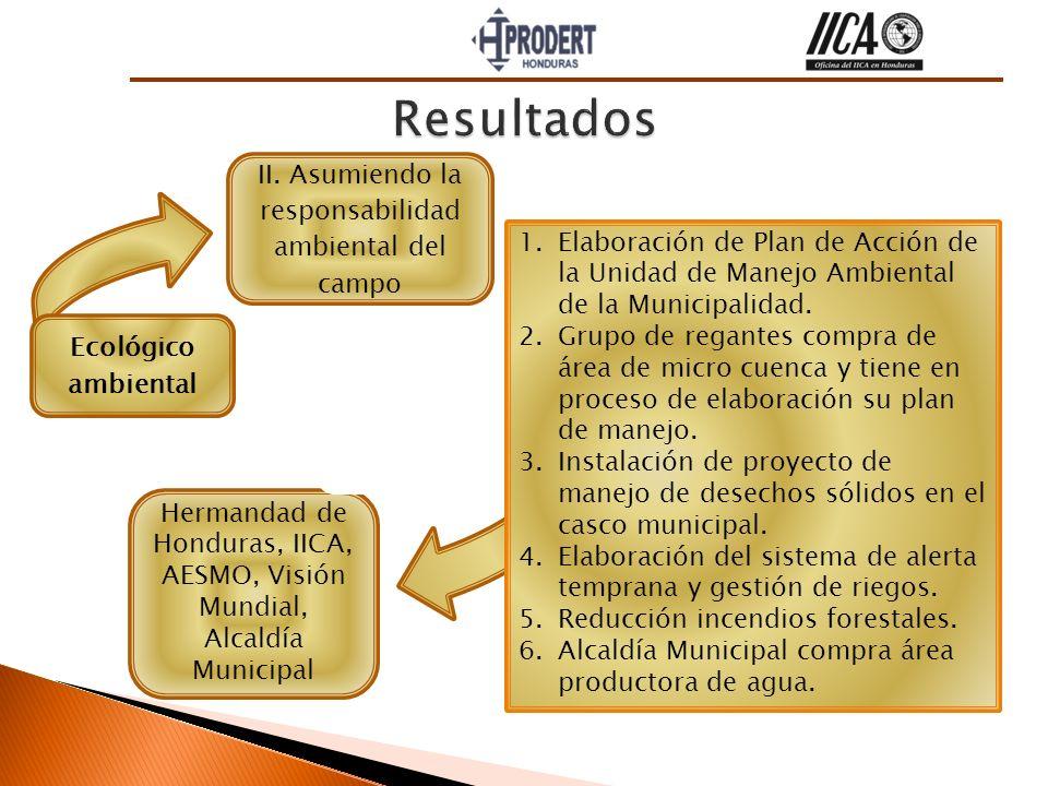 II. Asumiendo la responsabilidad ambiental del campo Ecológico ambiental Hermandad de Honduras, IICA, AESMO, Visión Mundial, Alcaldía Municipal 1.Elab