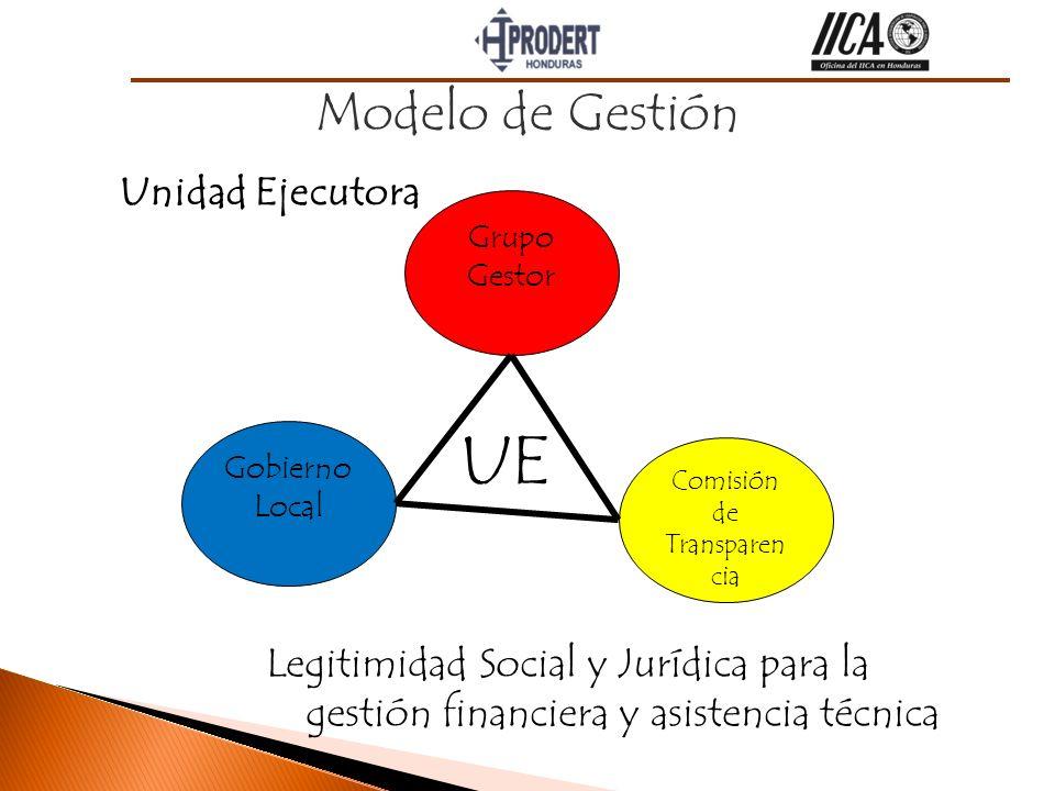 Unidad Ejecutora Modelo de Gestión Gobierno Local Grupo Gestor Comisión de Transparen cia Legitimidad Social y Jurídica para la gestión financiera y a