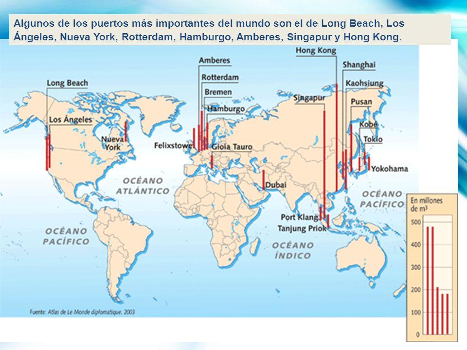 Algunos de los puertos más importantes del mundo son el de Long Beach, Los Ángeles, Nueva York, Rotterdam, Hamburgo, Amberes, Singapur y Hong Kong.