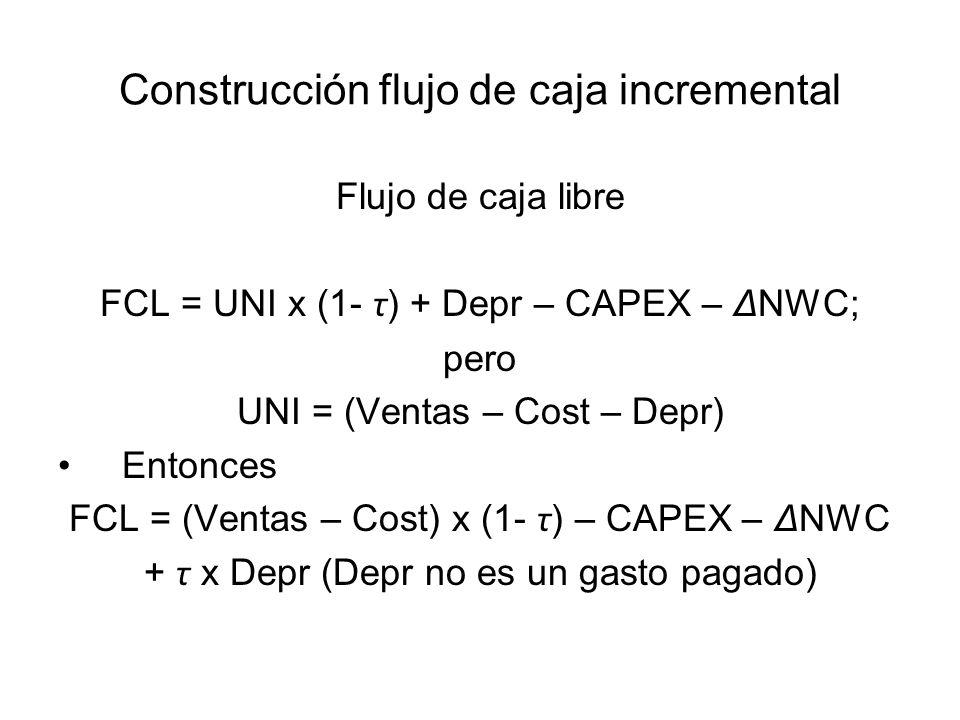 Construcción flujo de caja incremental Flujo de caja libre FCL = UNI x (1- τ ) + Depr – CAPEX – ΔNWC; pero UNI = (Ventas – Cost – Depr) Entonces FCL =