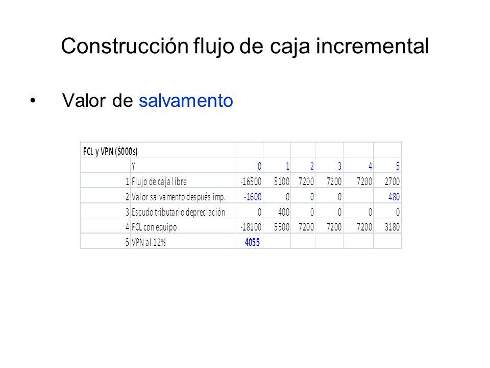 Construcción flujo de caja incremental Valor de salvamento