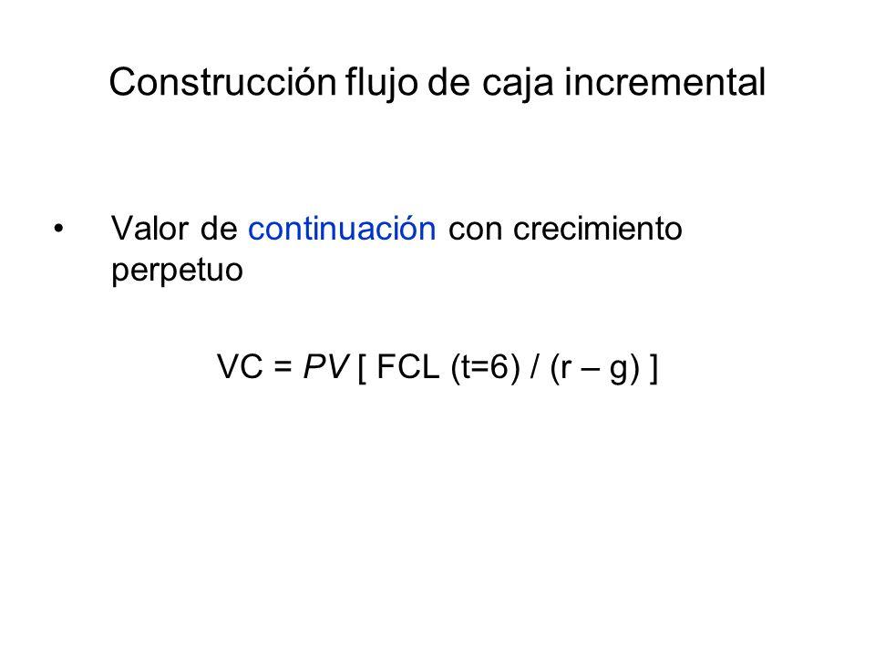 Construcción flujo de caja incremental Valor de continuación con crecimiento perpetuo VC = PV [ FCL (t=6) / (r – g) ]