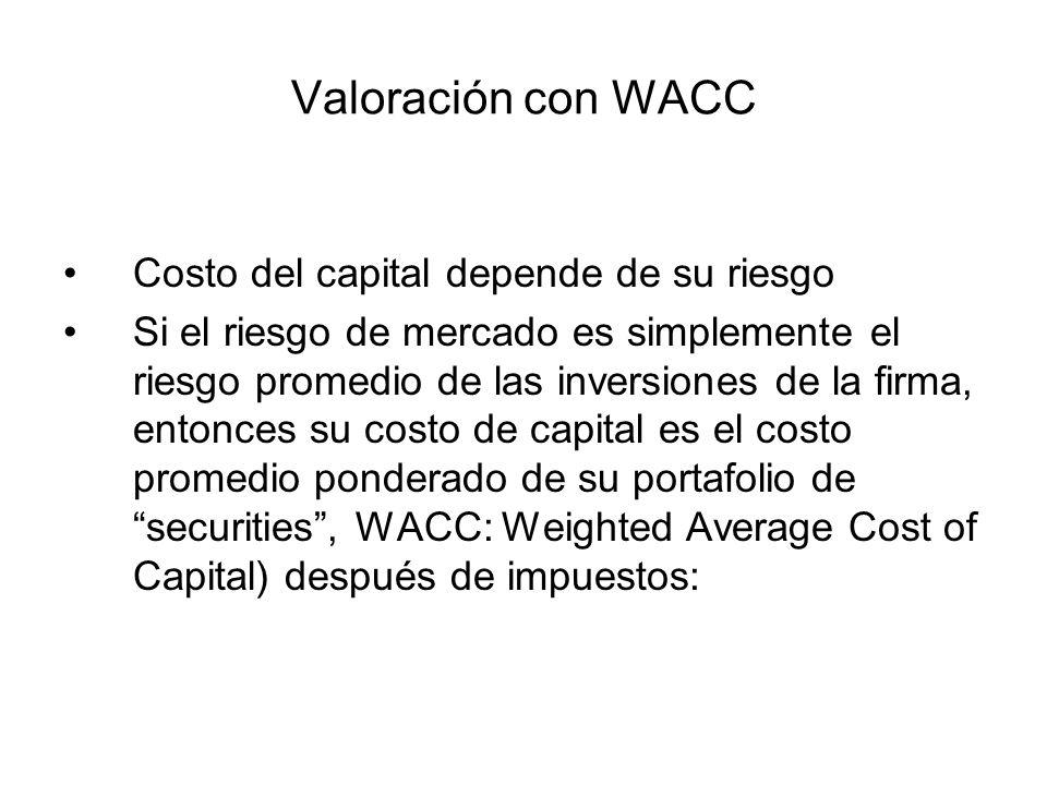 Valoración con WACC Costo del capital depende de su riesgo Si el riesgo de mercado es simplemente el riesgo promedio de las inversiones de la firma, e