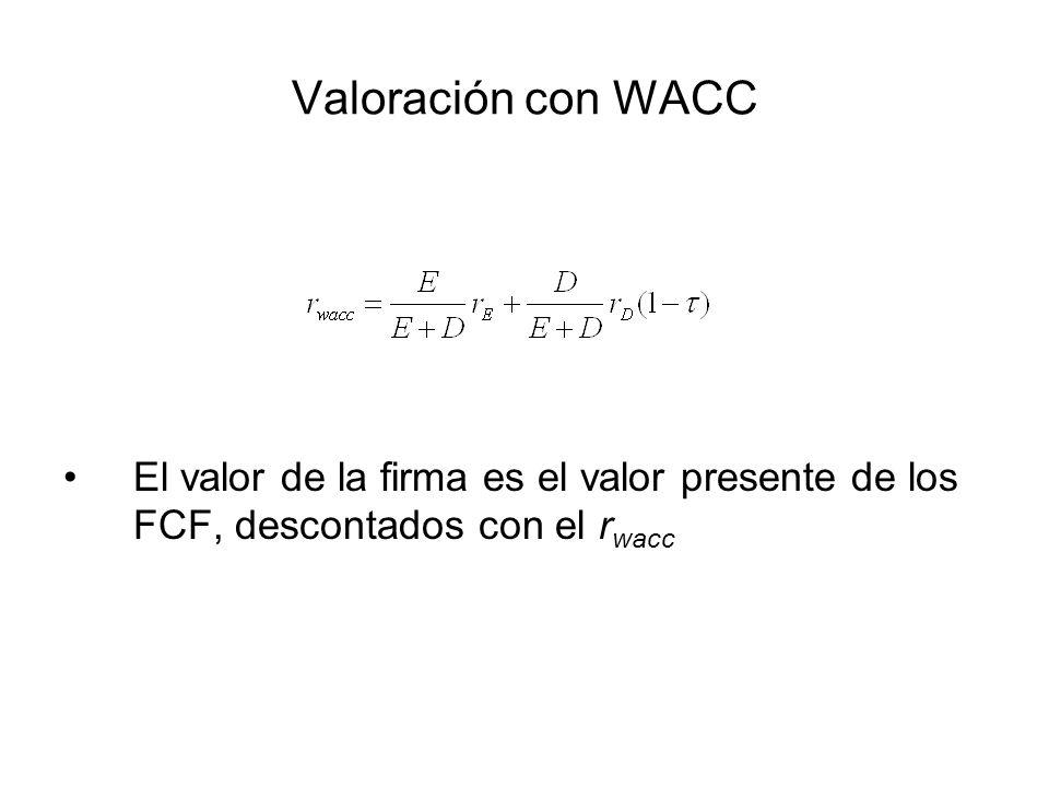 Valoración con WACC El valor de la firma es el valor presente de los FCF, descontados con el r wacc