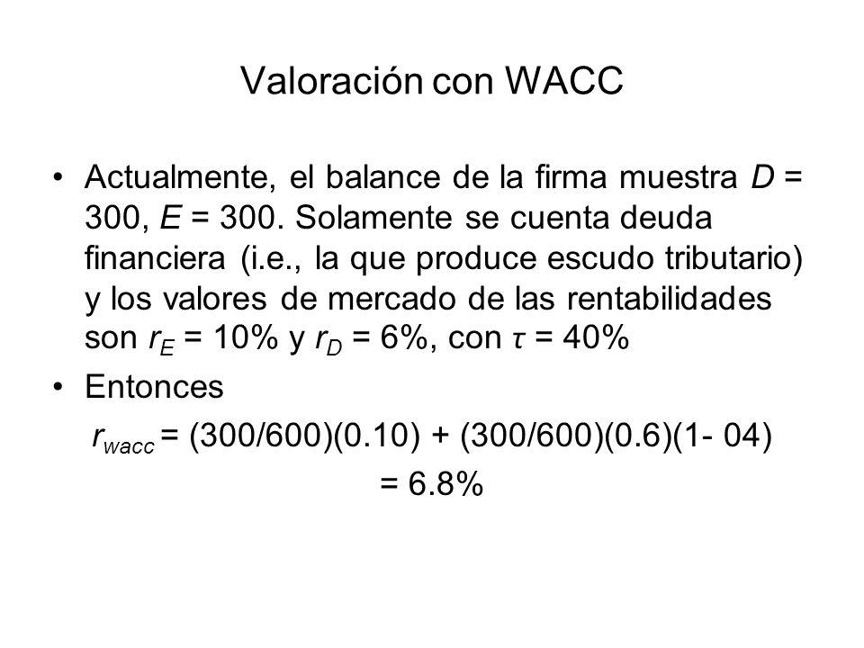 Actualmente, el balance de la firma muestra D = 300, E = 300. Solamente se cuenta deuda financiera (i.e., la que produce escudo tributario) y los valo