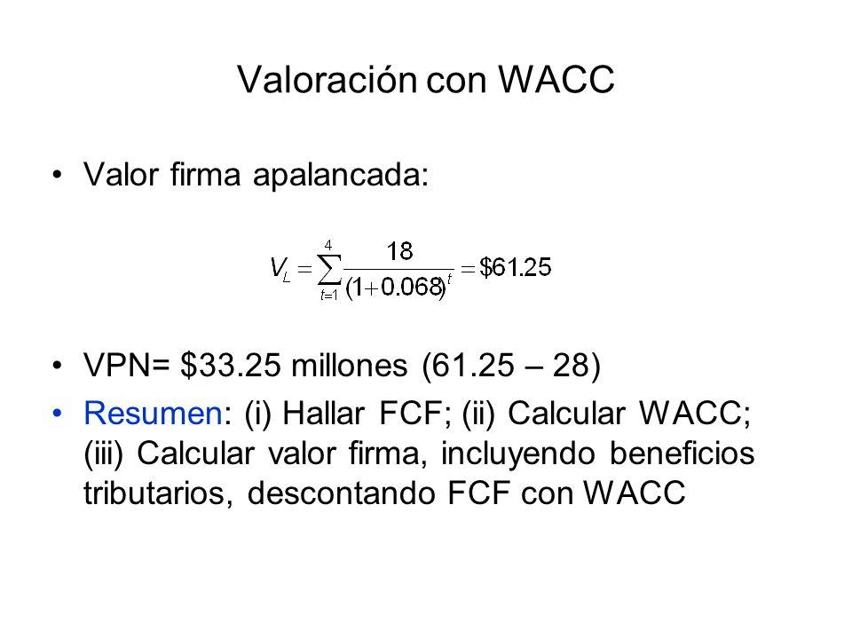 Valoración con WACC Valor firma apalancada: VPN= $33.25 millones (61.25 – 28) Resumen: (i) Hallar FCF; (ii) Calcular WACC; (iii) Calcular valor firma,