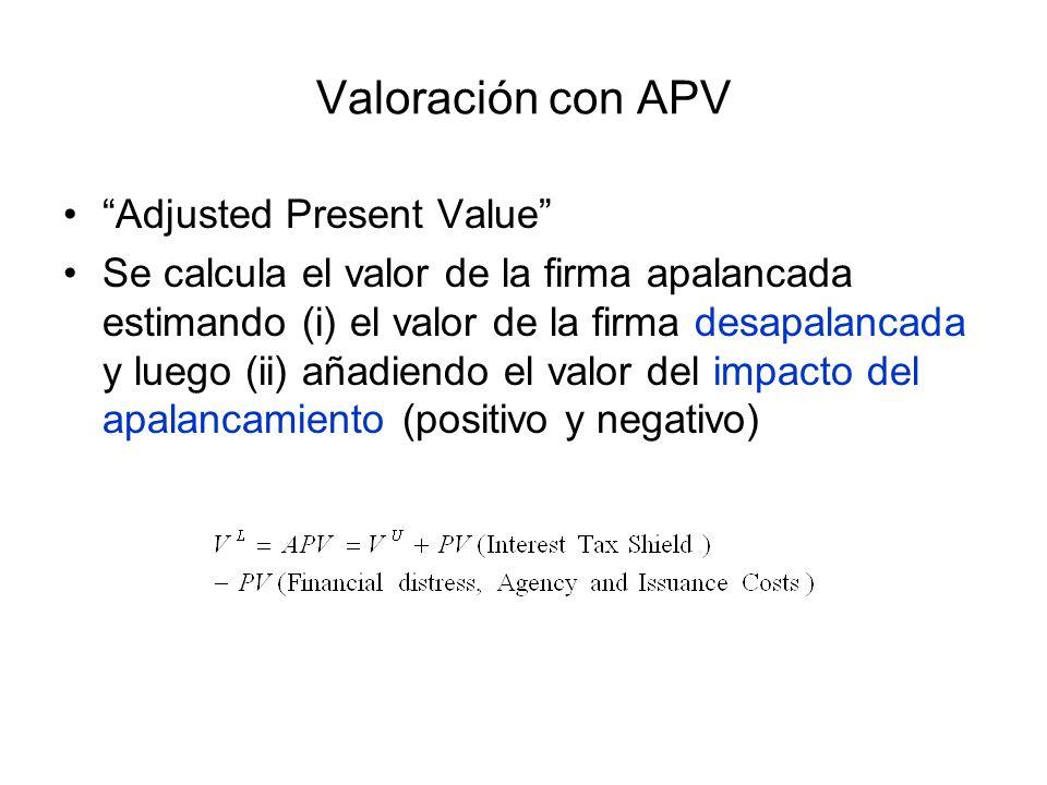 Valoración con APV Adjusted Present Value Se calcula el valor de la firma apalancada estimando (i) el valor de la firma desapalancada y luego (ii) aña
